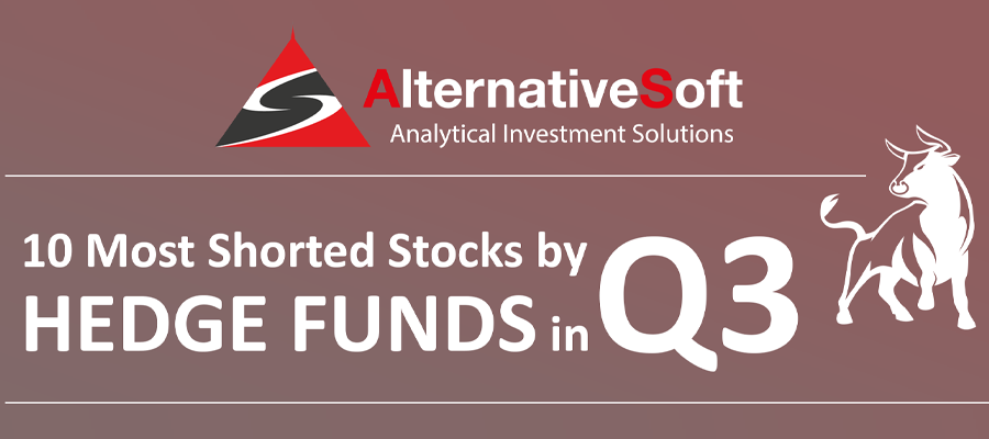 10 Most Shorted Stocks by Hedge Funds in Q3